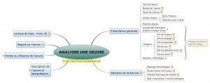 ANALYSER-UNE-OEUVRE-1.2